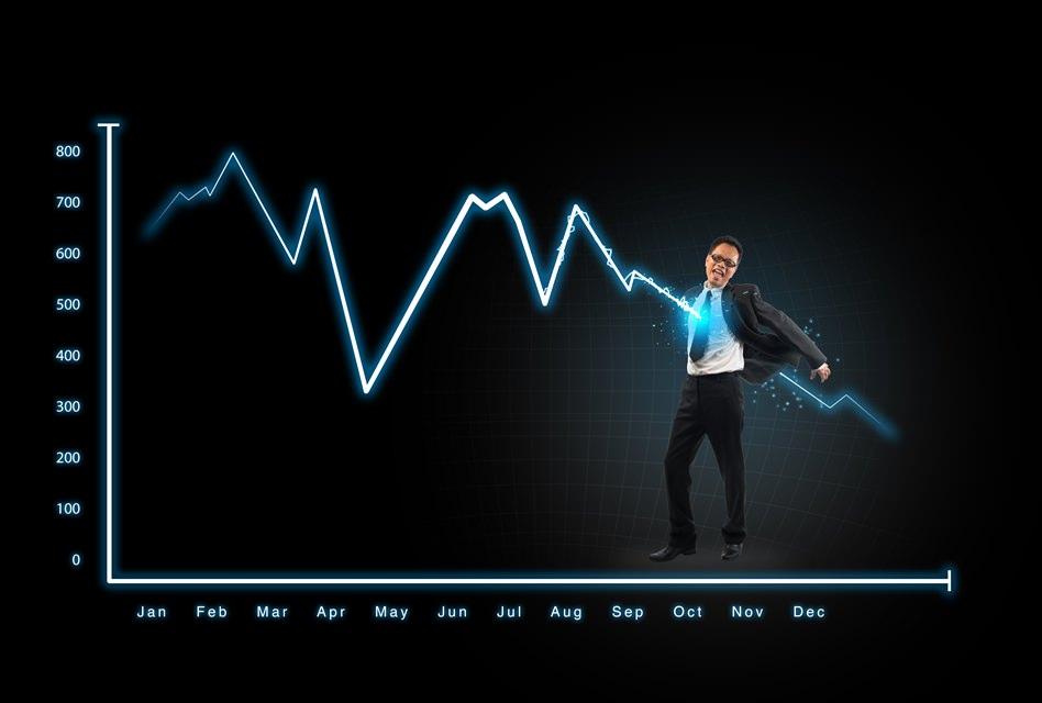 Notowania BOŚ w silnym trendzie spadkowym