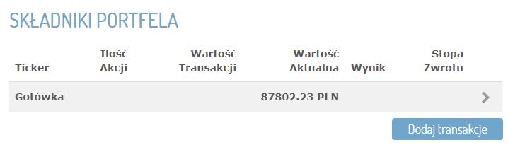 Składniki portfela na 08.02.2019