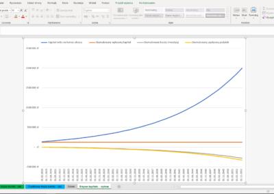 Arkusz Excel - składniki kapitału w portfelu