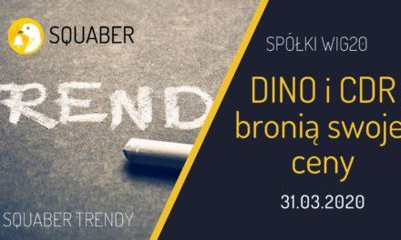 Dino i CDR bronią swojej ceny WIG20 Analiza Squaber Trendy Marzec 2020