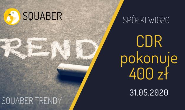CDR pokonuje 400 zł! WIG20 Analiza Squaber Trendy Maj 2020