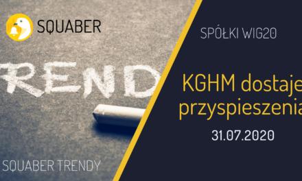 KGHM dostaje przyspieszenia WIG20 Analiza Squaber Trendy Lipiec 2020