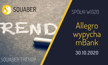 Allegro wypycha mBank. WIG20 Analiza Squaber Trendy Październik 2020