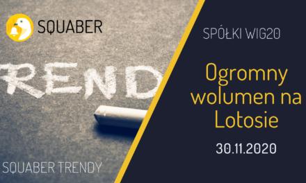 Ogromny wolumen na Lotosie. WIG20 Analiza Squaber Trendy Listopad 2020