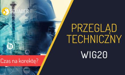 Korekta na bankach i WIG20? – przegląd techniczny