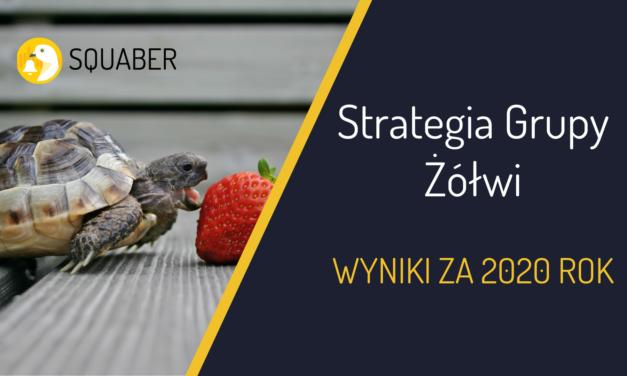 Wyniki strategii Grupy Żółwi w 2020 roku