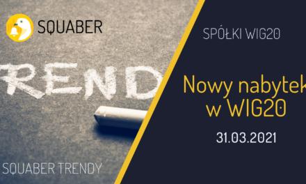 Nowy nabytek w WIG20. WIG20 Analiza Squaber Trendy Marzec 2021